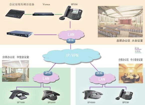 企业IP电话会议方案