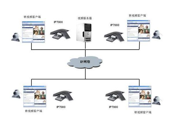 宝利通视频会议系统.jpg